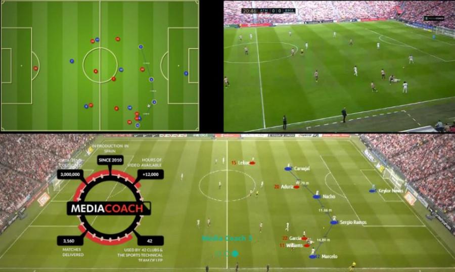 Herramientas audiovisuales en fútbol