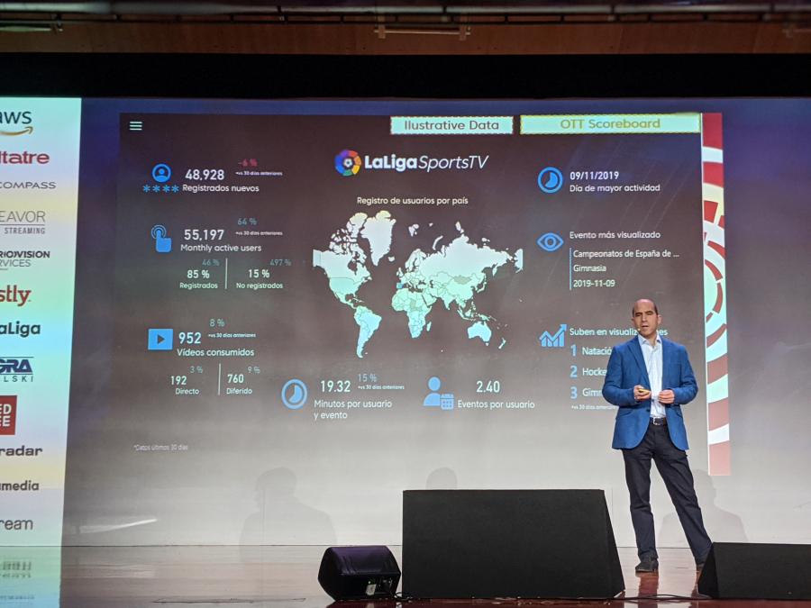 Plataforma OTT Laliga, Plataforma OTT de LaLiga nueva base de seguidores a nivel global